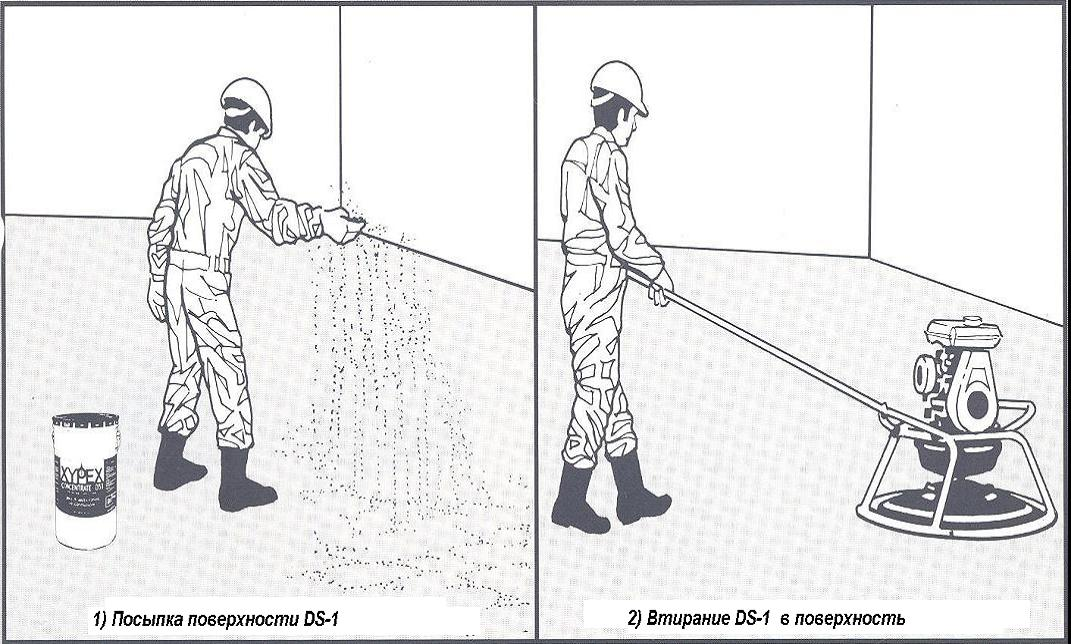Ксайпекс Концентрат DS-1 (Xypex Concentrate DS)