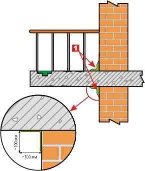 Информация типовые решения типовые узлы система лахта гидрои.