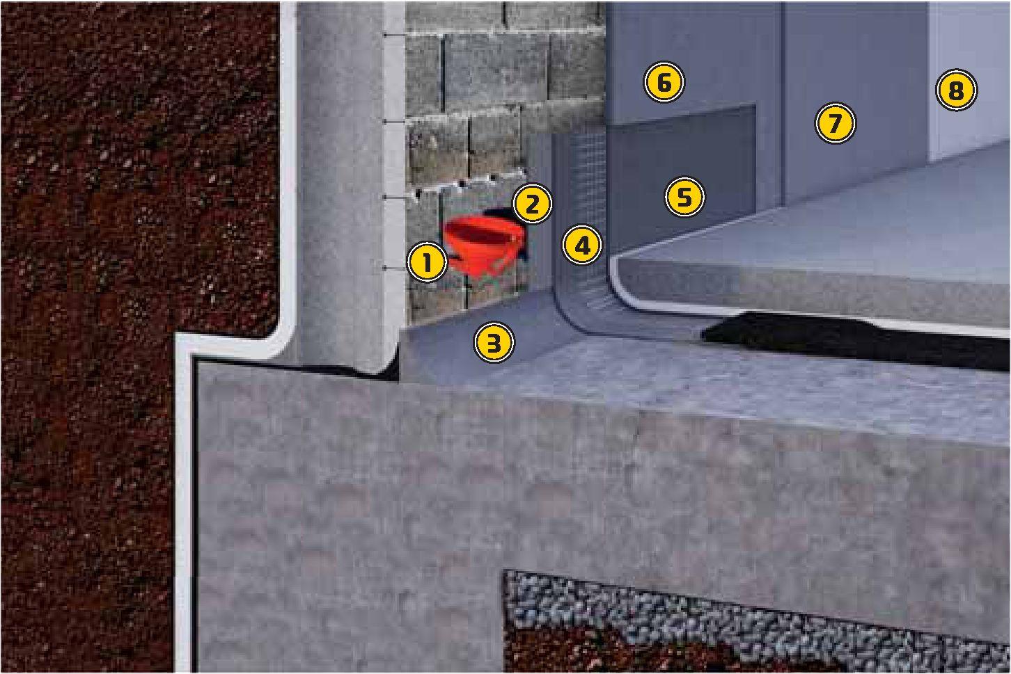 Гидроизоляция для активных протечек кема полиуретановый грунт для бетонных полов пу555