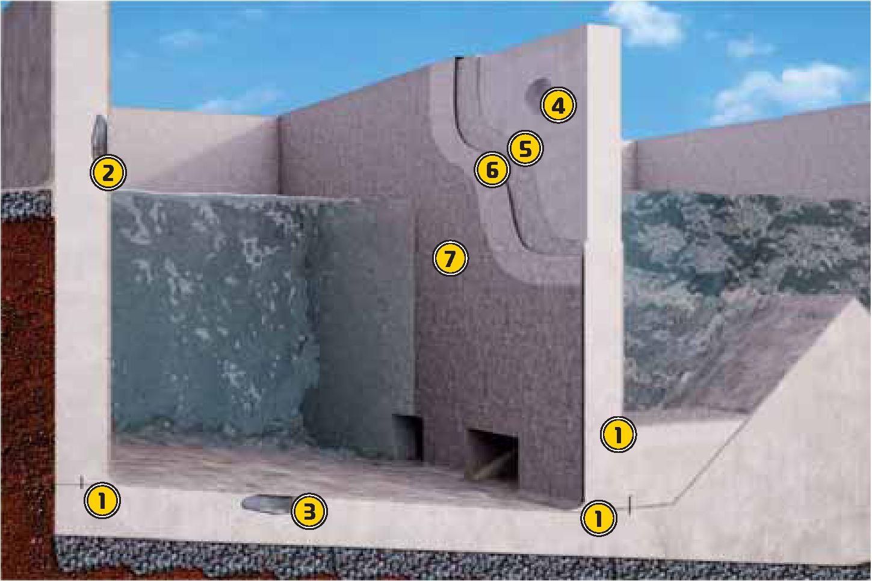 технологическая схема галтели при гидроизоляции