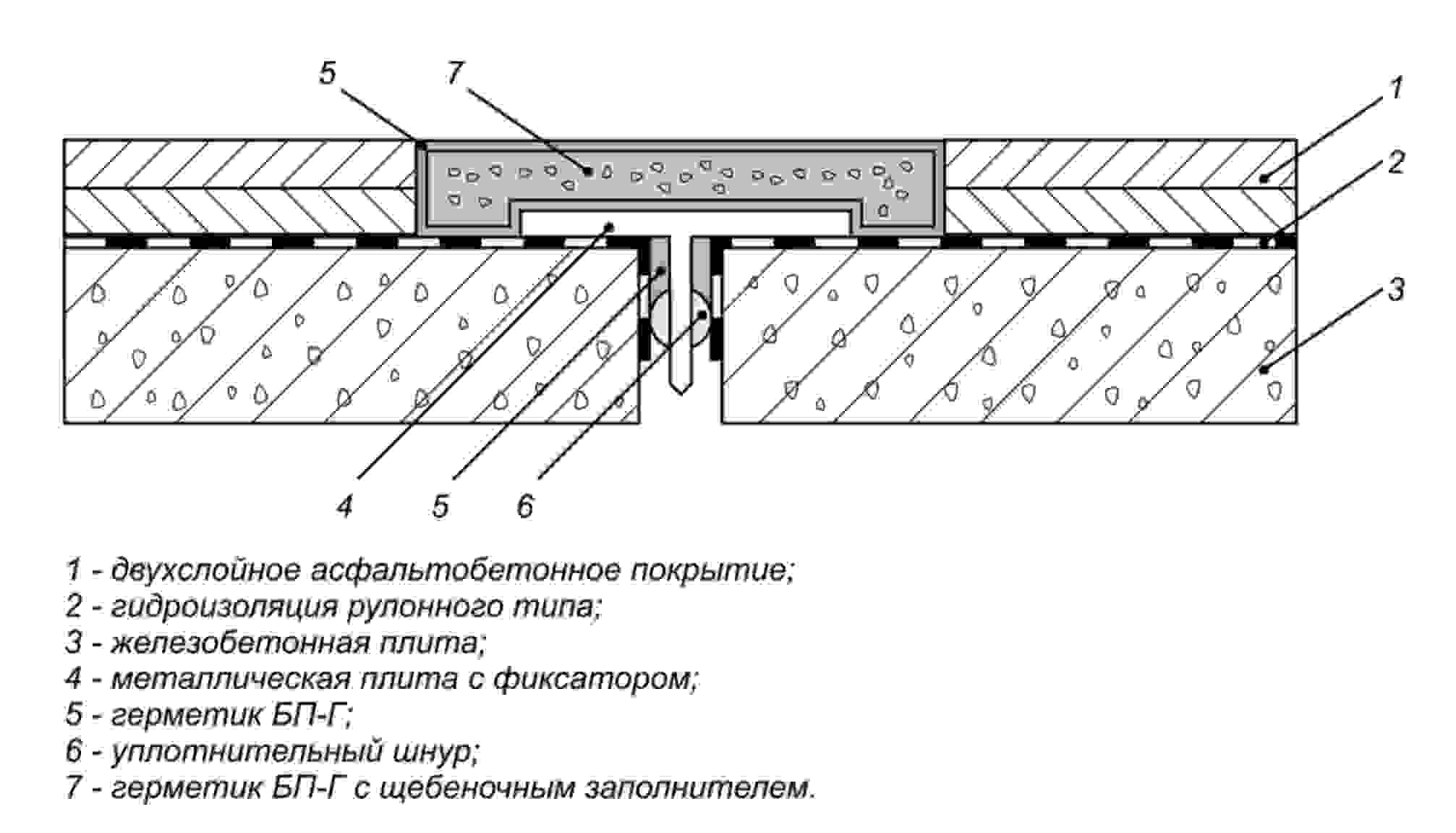 Мастика резино битумная для герметизации швов